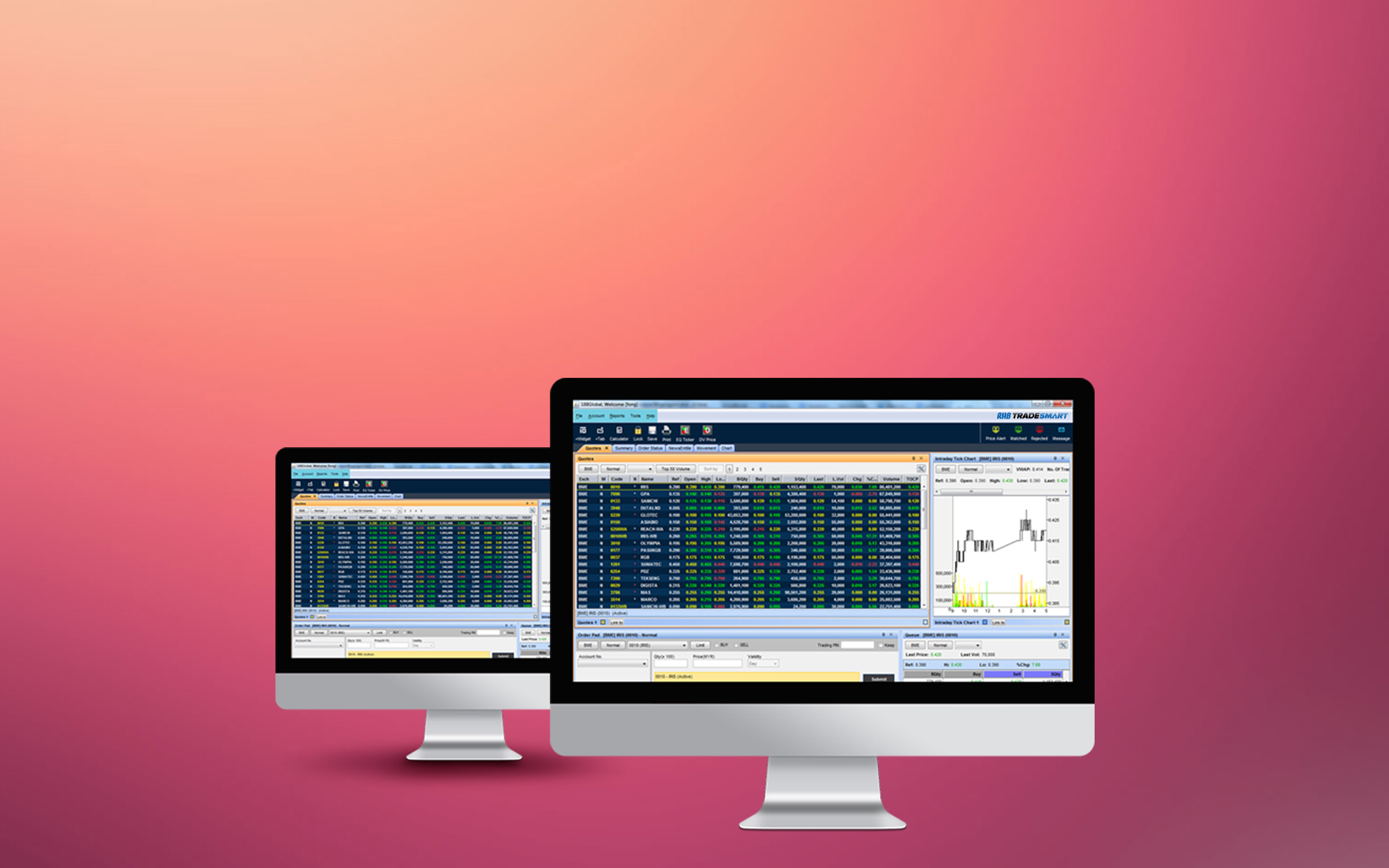 RHB TradeSmart: Online trading application for expert traders